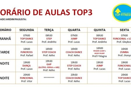 Top Fitness Unidade 3
